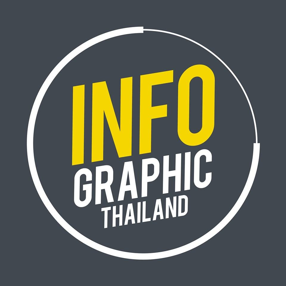 https://www.facebook.com/infographic.thailand/