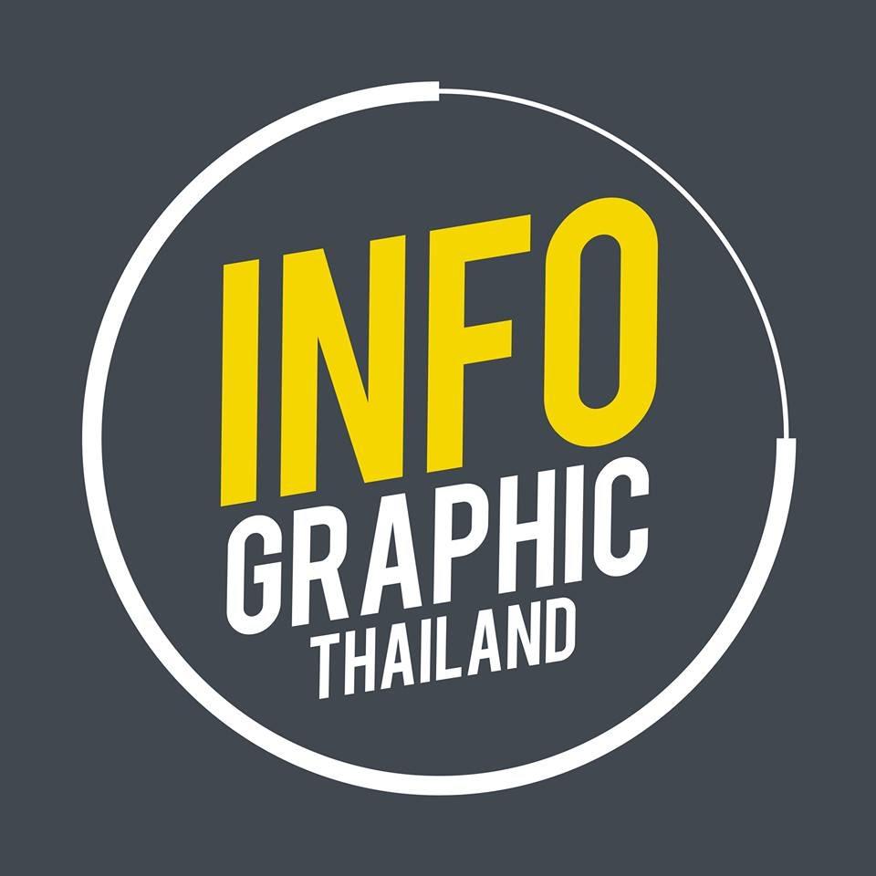 https://www.facebook.com/infographic.thailand/