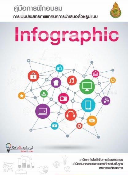 http://www.thinkttt.com/wp-content/uploads/2016/05/Infographic-Complete.pdf