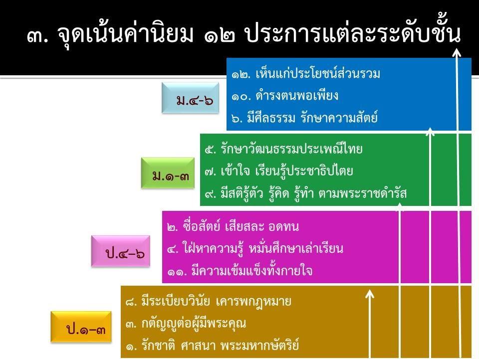 https://sites.google.com/a/hi-supervisory5.net/npt2/ngan-xa-na-may-sing-waedlxm/sangkhm-1/10434007_296566057204998_6237843093304745990_n.jpg?attredirects=0