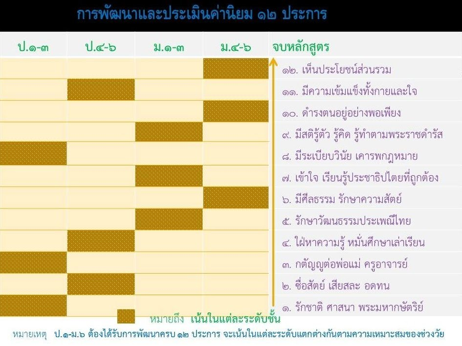 https://sites.google.com/a/hi-supervisory5.net/npt2/ngan-xa-na-may-sing-waedlxm/sangkhm-1/10703642.jpg?attredirects=0