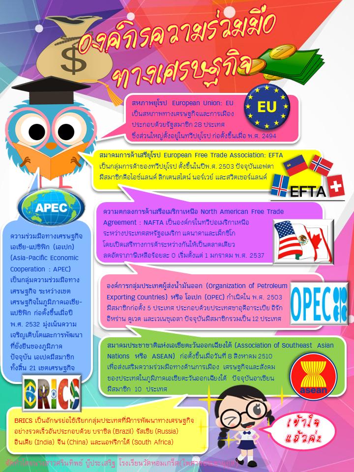 https://sites.google.com/a/hi-supervisory5.net/npt2/infographic/sangkhm/infosarintip.png
