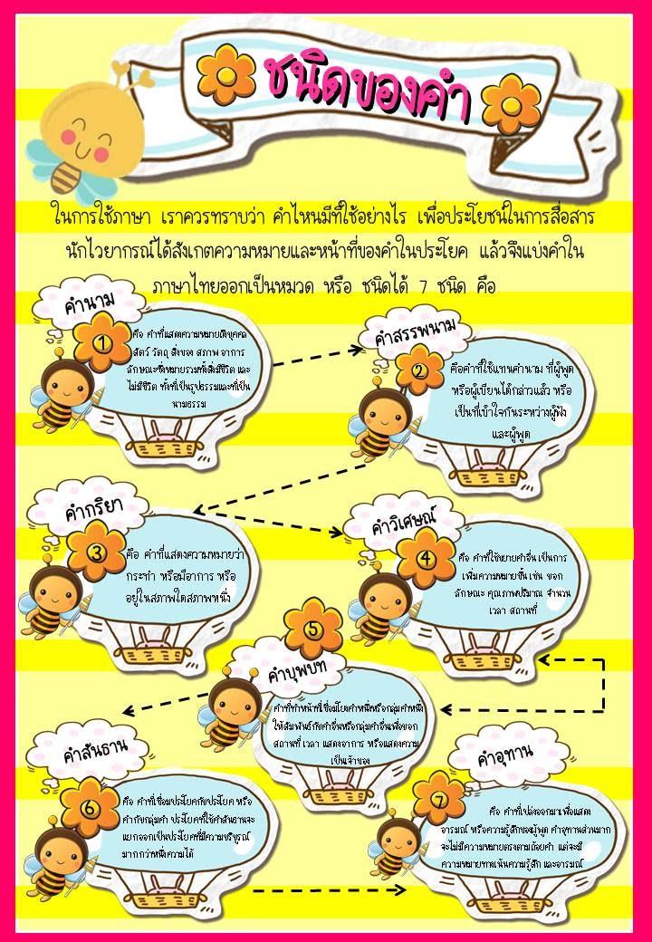 https://sites.google.com/a/hi-supervisory5.net/npt2/infographic/thiy/thai.jpg