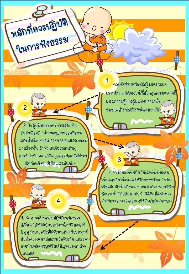 https://sites.google.com/a/hi-supervisory5.net/npt2/infographic/sangkhm/dk-so.jpg