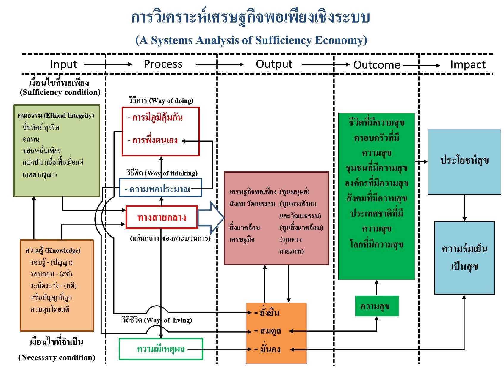 https://sites.google.com/a/hi-supervisory5.net/npt2/ngan-khorngkar-phises/rongreiyn-sersthkic-phx-pheiyng/66524912b.jpg?attredirects=0