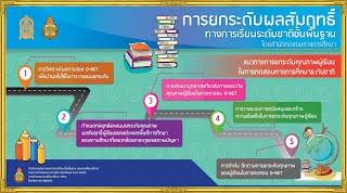 https://sites.google.com/a/hi-supervisory5.net/npt2/ngan-wad-laea-pramein-phl-kar-cadkar-suksa/2018-11-01_21-34-50.jpg