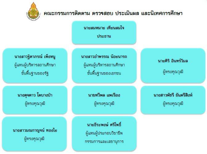 https://sites.google.com/a/hi-supervisory5.net/npt2/ngan-phasdu/2020-06-11_16-09-49.jpg