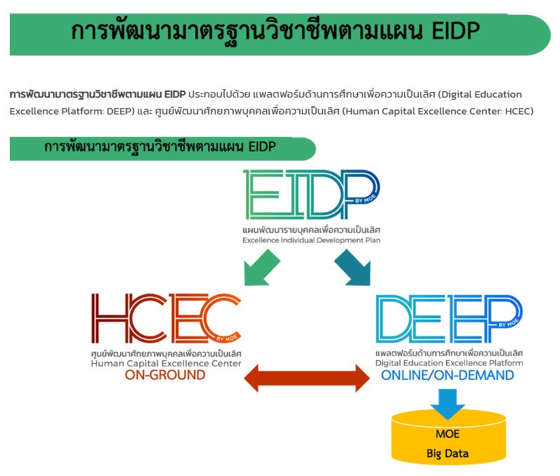 https://sites.google.com/a/hi-supervisory5.net/npt2/lesson-learn-eidp/2020-08-01_11-11-59.jpg