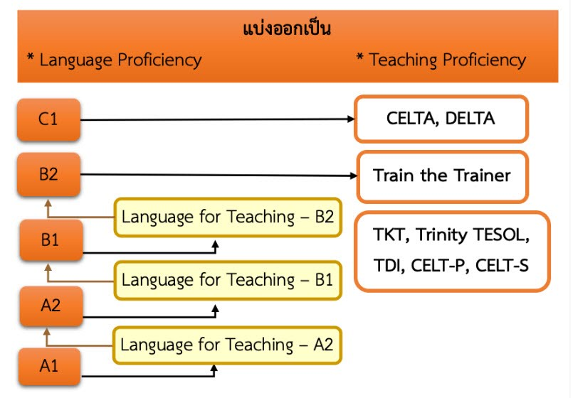 https://sites.google.com/a/hi-supervisory5.net/npt2/lesson-learn-eidp/2020-08-01_12-33-51.jpg