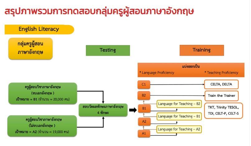 https://sites.google.com/a/hi-supervisory5.net/npt2/lesson-learn-eidp/2020-08-01_12-36-19.jpg