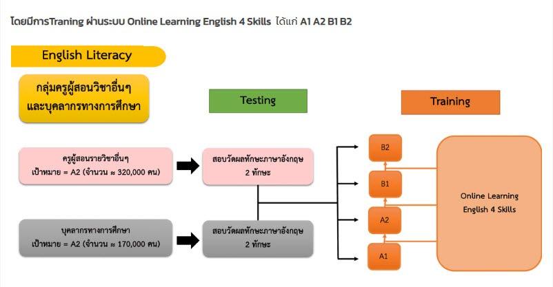 https://sites.google.com/a/hi-supervisory5.net/npt2/lesson-learn-eidp/2020-08-01_12-43-12.jpg