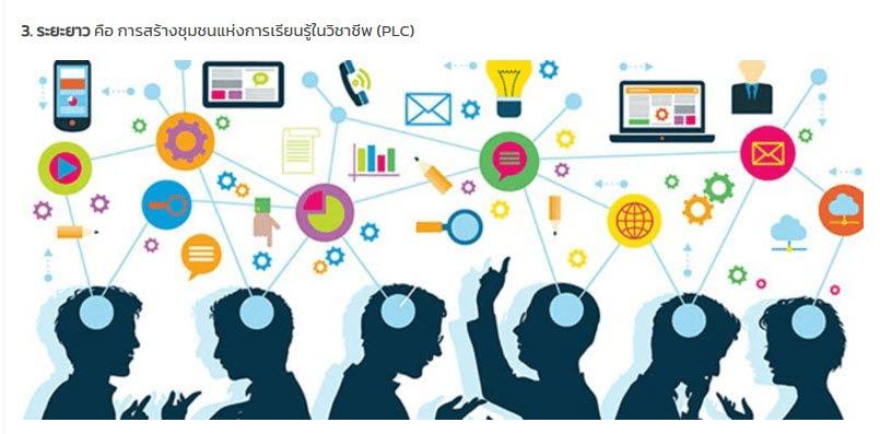 https://sites.google.com/a/hi-supervisory5.net/npt2/lesson-learn-eidp/2020-08-01_12-52-58.jpg