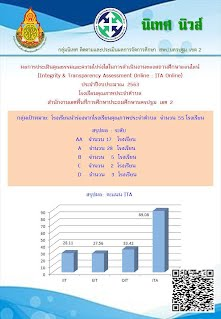 https://sites.google.com/a/hi-supervisory5.net/npt2/ngan-wad-laea-pramein-phl-kar-cadkar-suksa/wad-phl-ni-ws/%E0%B8%99%E0%B8%B4%E0%B9%80%E0%B8%97%E0%B8%A8%E0%B8%99%E0%B8%B4%E0%B8%A7%E0%B8%AA%E0%B9%8C-ITA63.jpg