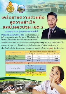 https://sites.google.com/a/hi-supervisory5.net/npt2/ngan-wad-laea-pramein-phl-kar-cadkar-suksa/wad-phl-ni-ws/IG%20(1).JPG