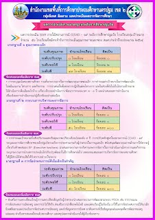 https://sites.google.com/a/hi-supervisory5.net/npt2/ngan-prakan-khunphaph-phayni/kickrrm/_draft_post/240962357_1547015098980749_367913924496286731_n.jpg