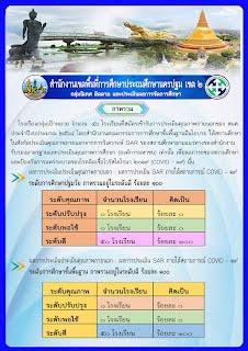 https://sites.google.com/a/hi-supervisory5.net/npt2/ngan-prakan-khunphaph-phayni/kickrrm/_draft_post/241389071_559276761937960_9048692551810547517_n.jpg